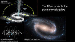 plasma magnetic galaxy forces rules