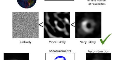 Event Horizon Telescope Black Holes photos