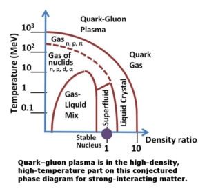 Quark–gluon plasma cosmology
