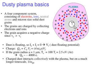 dusty plasma Parker Solar Probe NASA