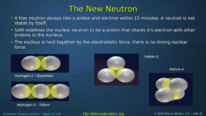 New Structured Neutron electrostatic force