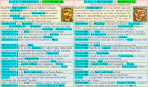 revised new chronology history Gunnar Heinsohn