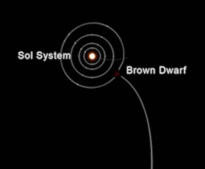 Saturn Polar Configurations