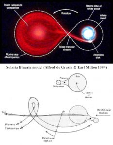 plasma cosmology common envelope