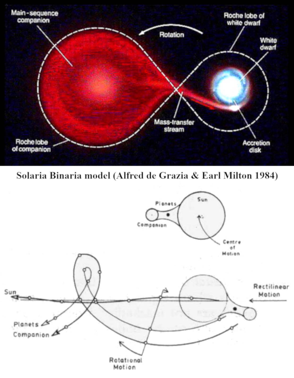 plasma cosmology common envelope