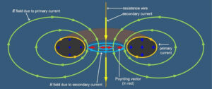 black hole jets plasma cosmology