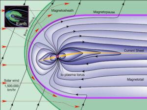 Cathode erosion of Io