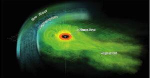 Jupiter's Magnetosphere comet planet