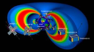 Van Allen belt plasma cosmology CERN