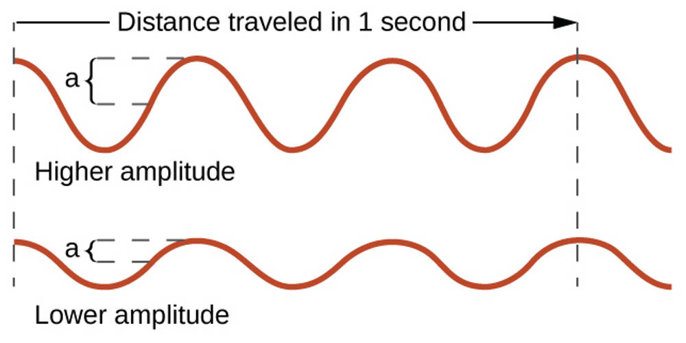 Direct Current plasma electromagnetic universe