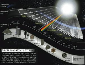 akashic records explained evidence electric universe theory