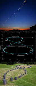 analemma Worlds in Collision Jupiter ancient Babylonian astronomers