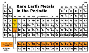 Isle of Arran Rare Earth Elements metals
