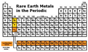 Isle of Arran Rare Earth Elements metals