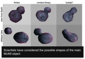 contact binary moon binaries asteroid comet
