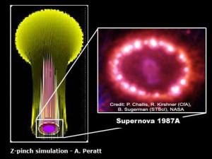 birkeland currents z pinch anthony peratt supernova plasma