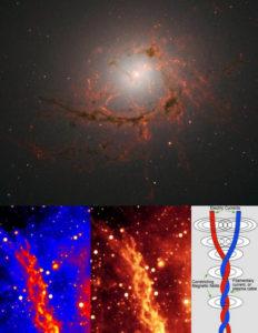 kristian birkeland currents filaments threads plasma NGC 4696