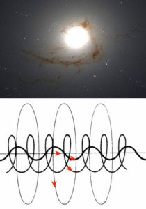 NGC 4696 birkeland current filament