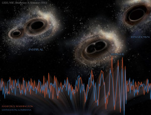 black hole mergers electric universe theory