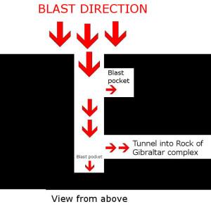 blast  pockets traps rock of gibraltar tunnels design