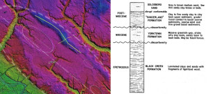 Goldsboro Ridge carolina bays mystery geology electric universe theory