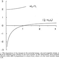 Problems of Gravitational Stability in the Presence of a Magnetic Field S Chandrasekhar and E Fermi