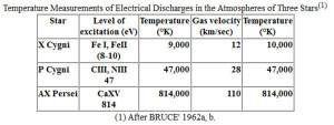 Charles Bruce electric electricity power energy stars sun plasma model theory ideas alternative