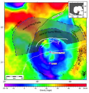 Chicxulub crater peak ring