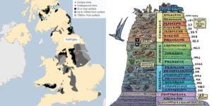 coal britain formation