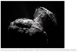 67P Churyumov-Gerasimenko rock rocky dusty organic material not ice water