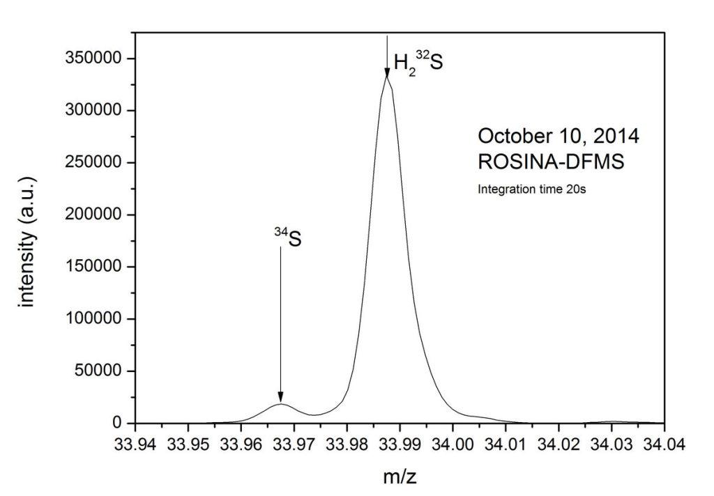 comet 67p perfume molecules