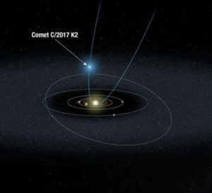 tailless comet electric universe theory