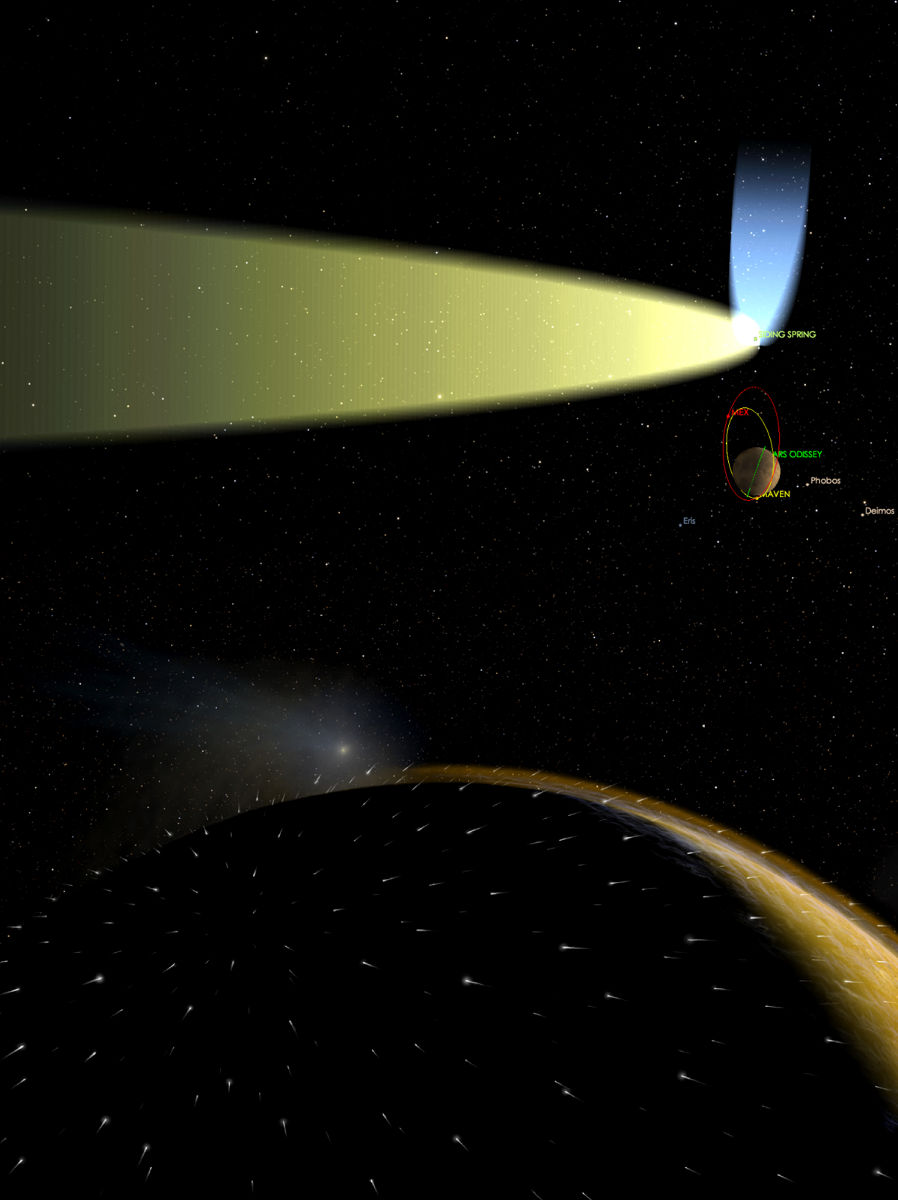 Comet Siding Spring Everything Is Electric