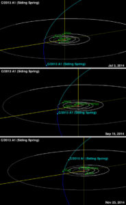 Comet Siding Spring Mars electric Universe