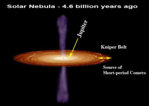 comet theory formation where did they come from solar nebula