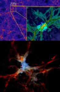 cosmic web birkeland currents filaments