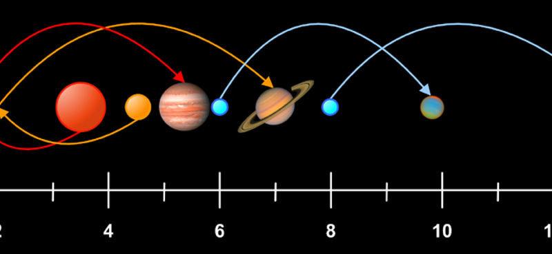 cosmology velikovsky nice
