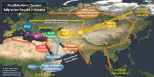 Basal Eurasians migration dna mystery puzzle