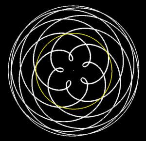 earth venus rose pattern orbital resonance