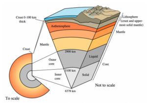 deep earthquakes origin trigger process