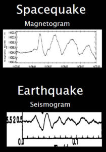 deep earthquakes energy trigger source