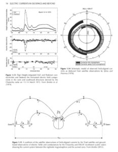 Electric Currents in Geospace and Beyond Electric Universe theory peer reviewed books