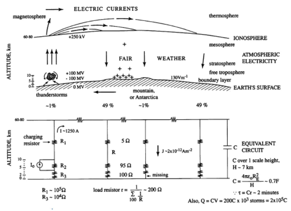 Lessons In Electric Circuits -- Volume I (DC) - Chapter 1