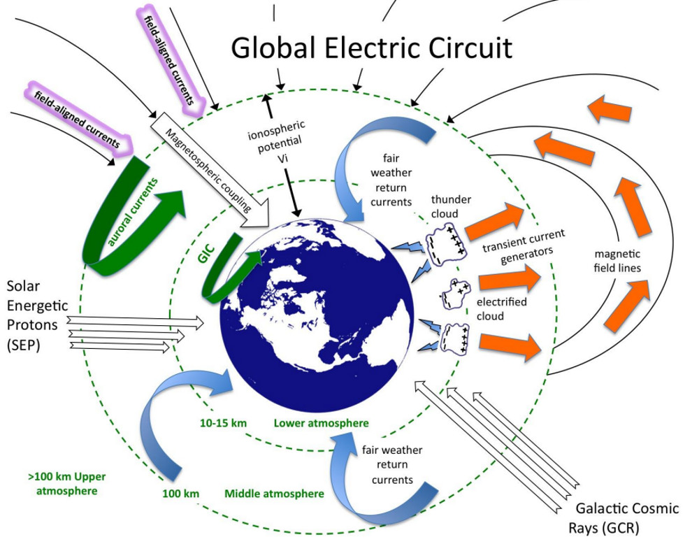 electric circuits global edition pdf