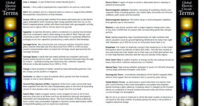 Earths Global Electric Circuit glossary of terms
