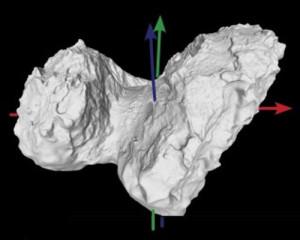 electric gravity electrical forces comet Churyumov–Gerasimenko origin