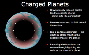 electric gravity planets moons bodies comets electromagnetic electrical