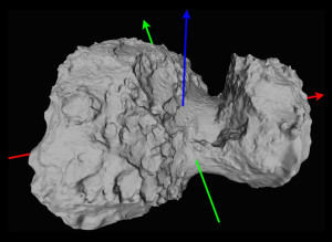 electric gravity comet 67p universe rotation