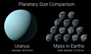 electric electromagnetic density mass matter planets
