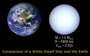 gravity mass weight comparison electric universe theory eu white dward earth